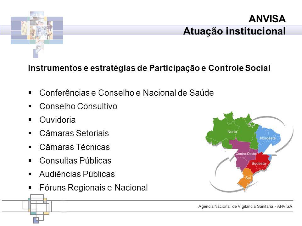 Agência Nacional de Vigilância Sanitária - ANVISA Instrumentos e estratégias de Participação e Controle Social Conferências e Conselho e Nacional de S