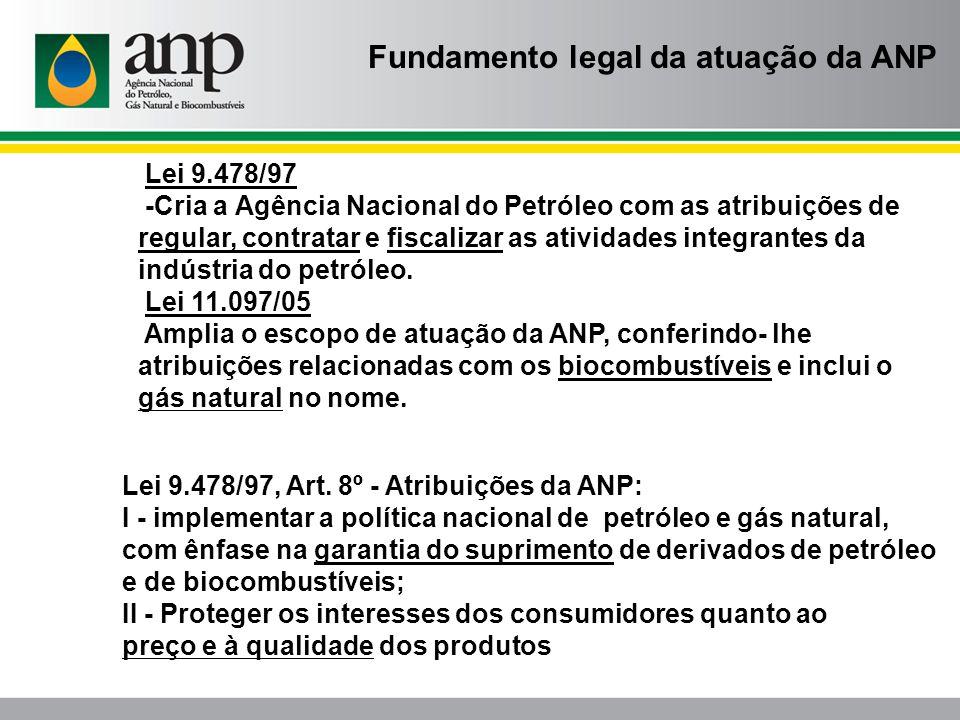 Fundamento legal da atuação da ANP Lei 9.478/97 -Cria a Agência Nacional do Petróleo com as atribuições de regular, contratar e fiscalizar as atividades integrantes da indústria do petróleo.