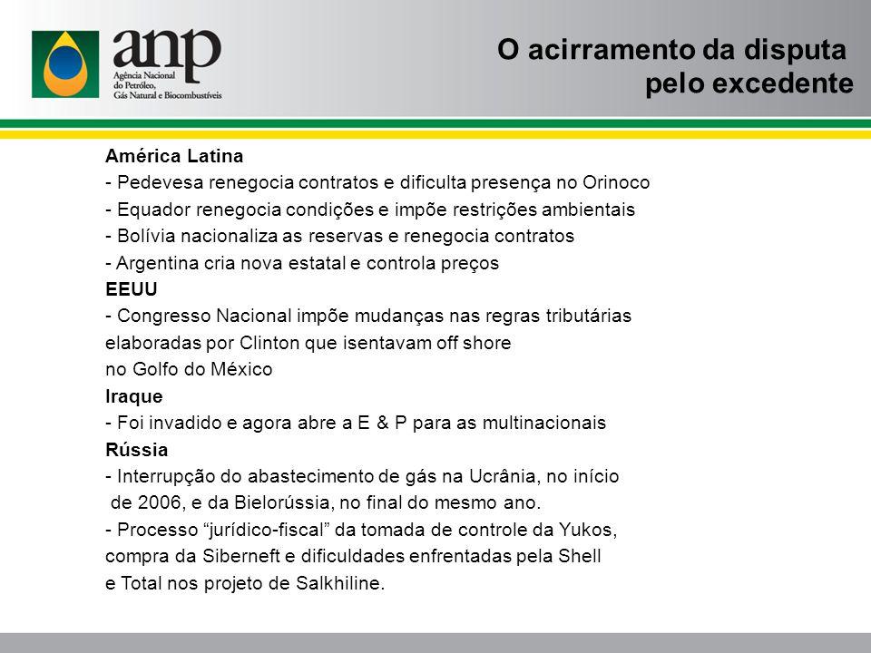 20 Total em 2007: R$ 7,2 bilhões Taxa de Câmbio, parada de Marlim A Participações Especiais no Brasil