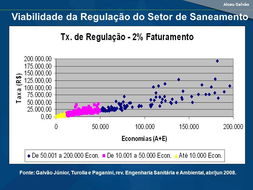 Alceu Galvão Fonte: Galvão Júnior, Turolla e Paganini, rev.