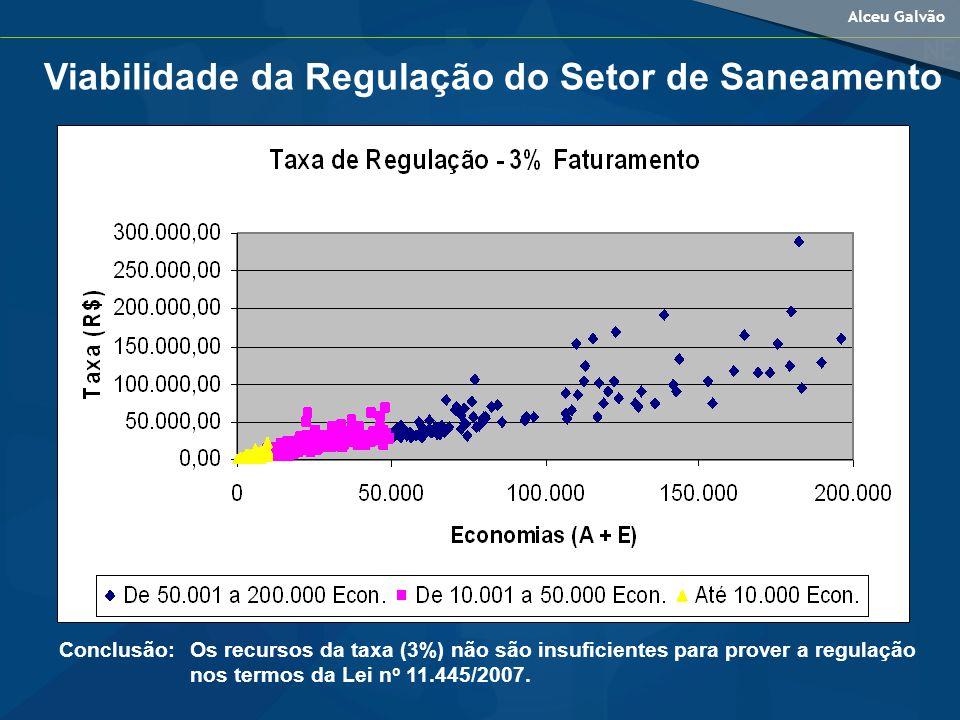 Alceu Galvão Conclusão:Os recursos da taxa (3%) não são insuficientes para prover a regulação nos termos da Lei n o 11.445/2007.
