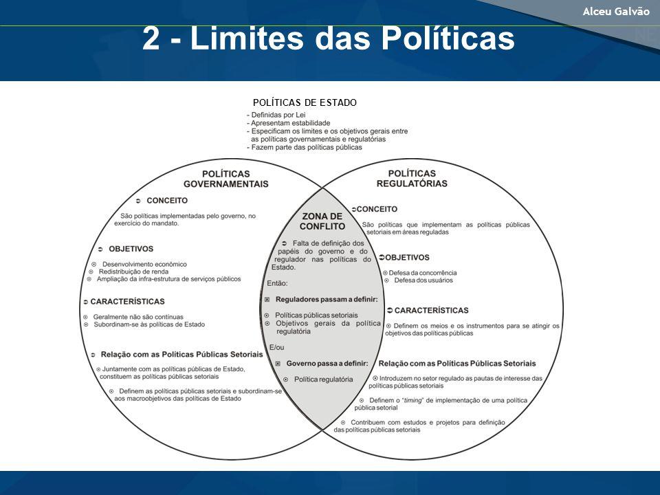 Alceu Galvão POLÍTICAS DE ESTADO 2 - Limites das Políticas
