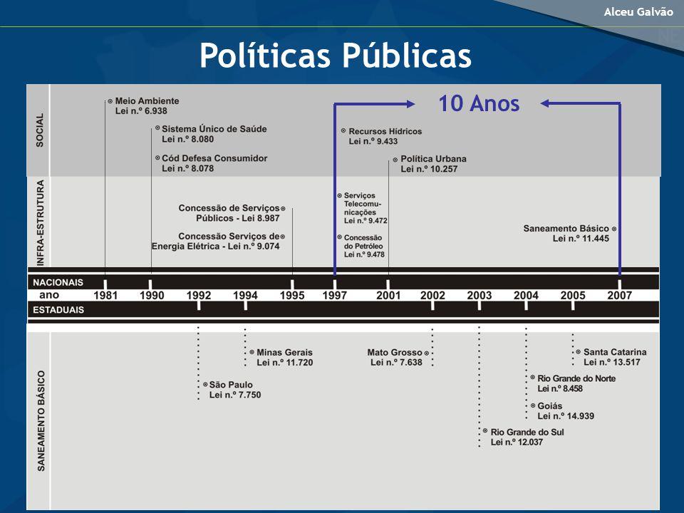 Alceu Galvão Políticas Públicas 10 Anos