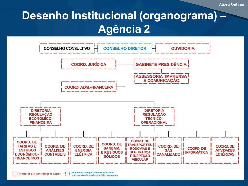Alceu Galvão Desenho Institucional (organograma) – Agência 2