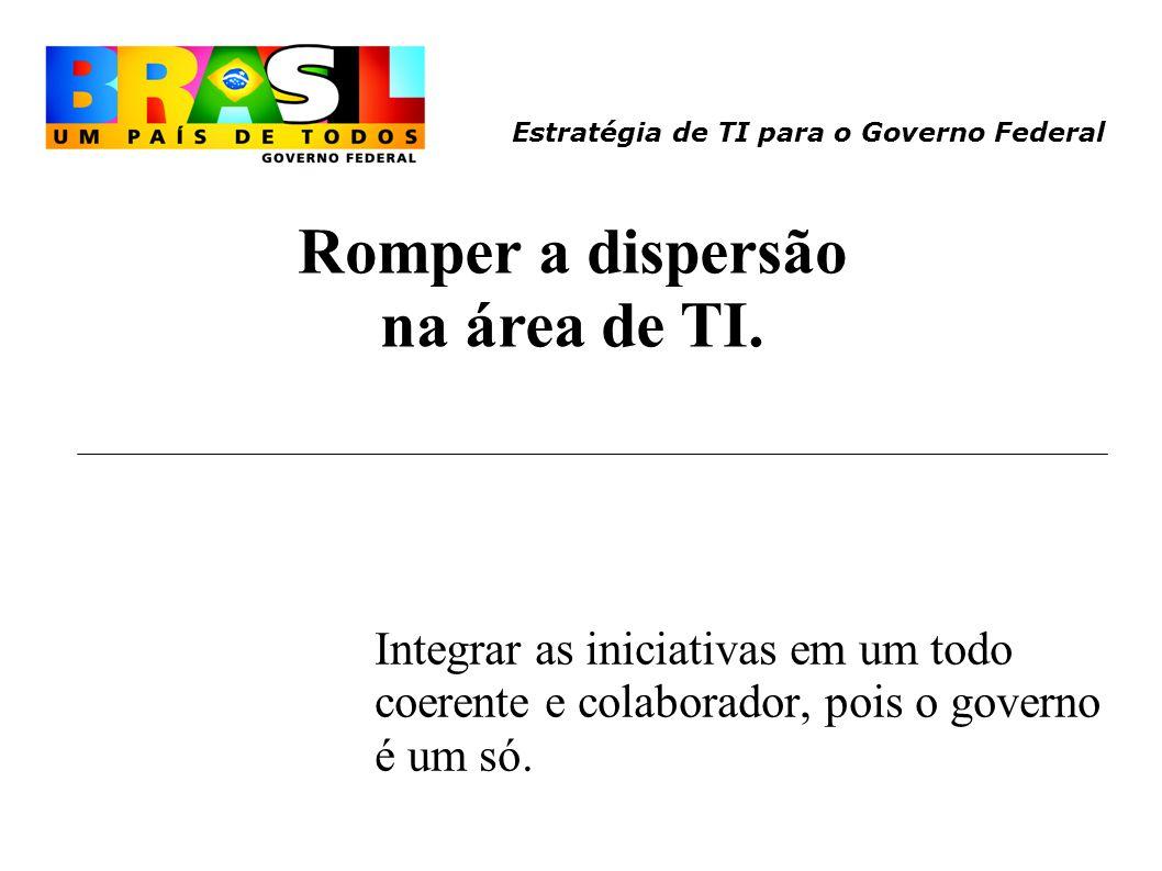 Estratégia de TI para o Governo Federal CONSIDERAÇÕES INICIAIS