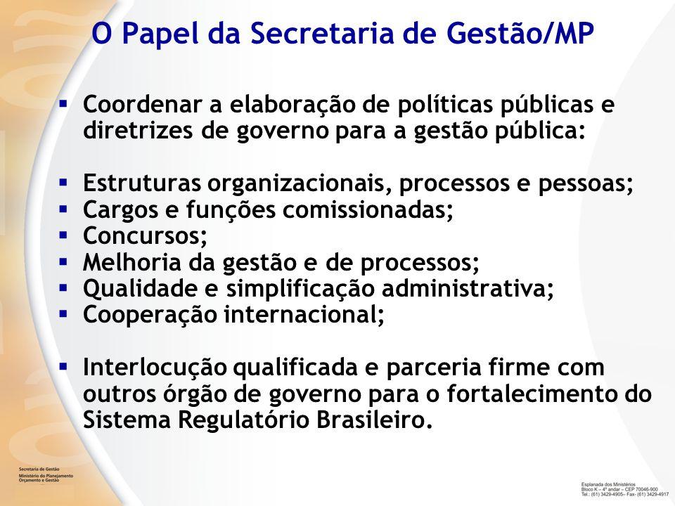 O Papel da Secretaria de Gestão/MP Coordenar a elaboração de políticas públicas e diretrizes de governo para a gestão pública: Estruturas organizacion