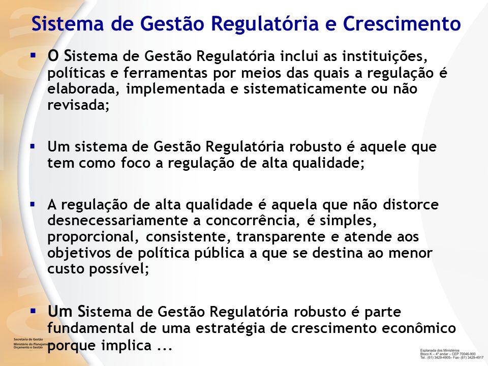 O S istema de Gestão Regulatória inclui as instituições, políticas e ferramentas por meios das quais a regulação é elaborada, implementada e sistemati