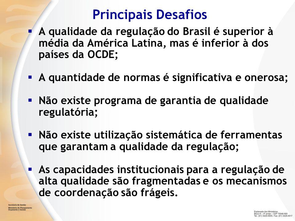 Principais Desafios A qualidade da regulação do Brasil é superior à média da América Latina, mas é inferior à dos países da OCDE; A quantidade de norm