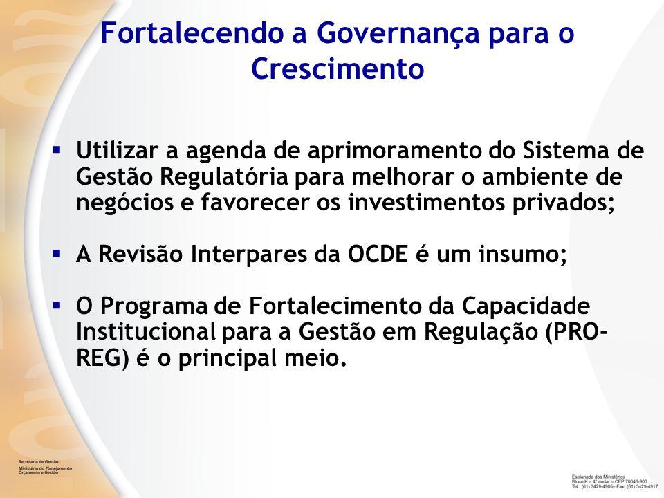 Fortalecendo a Governança para o Crescimento Utilizar a agenda de aprimoramento do Sistema de Gestão Regulatória para melhorar o ambiente de negócios