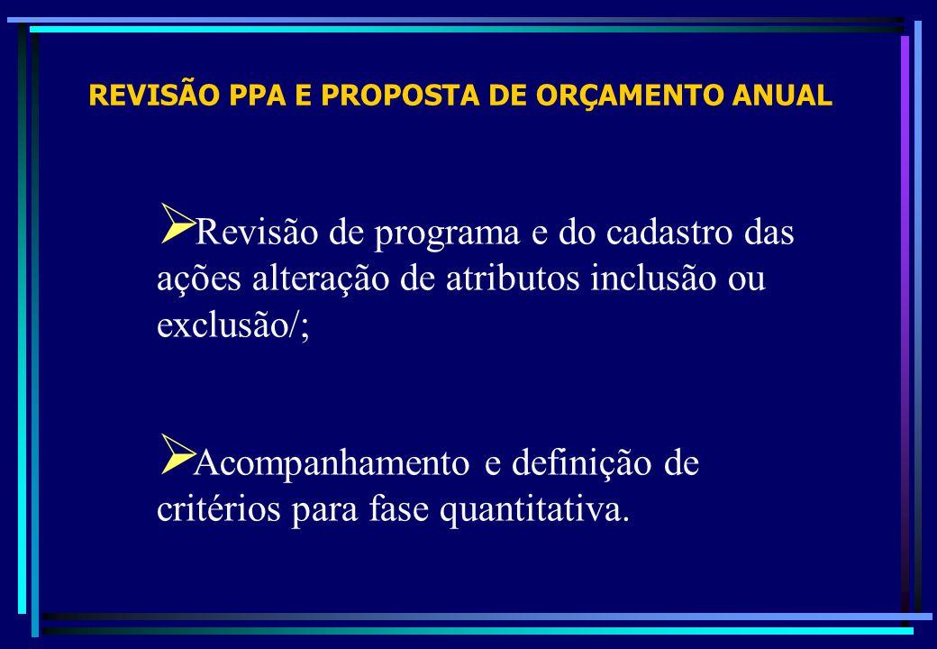 REVISÃO PPA E PROPOSTA DE ORÇAMENTO ANUAL Revisão de programa e do cadastro das ações alteração de atributos inclusão ou exclusão/; Acompanhamento e d