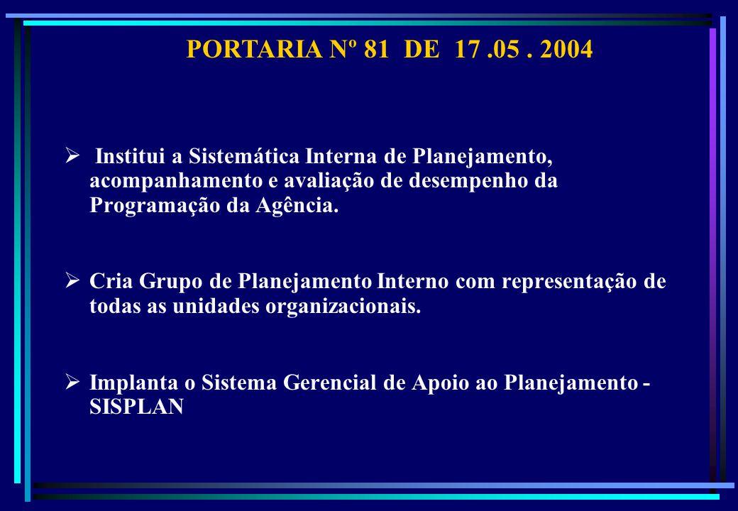 PORTARIA Nº 81 DE 17.05. 2004 Institui a Sistemática Interna de Planejamento, acompanhamento e avaliação de desempenho da Programação da Agência. Cria
