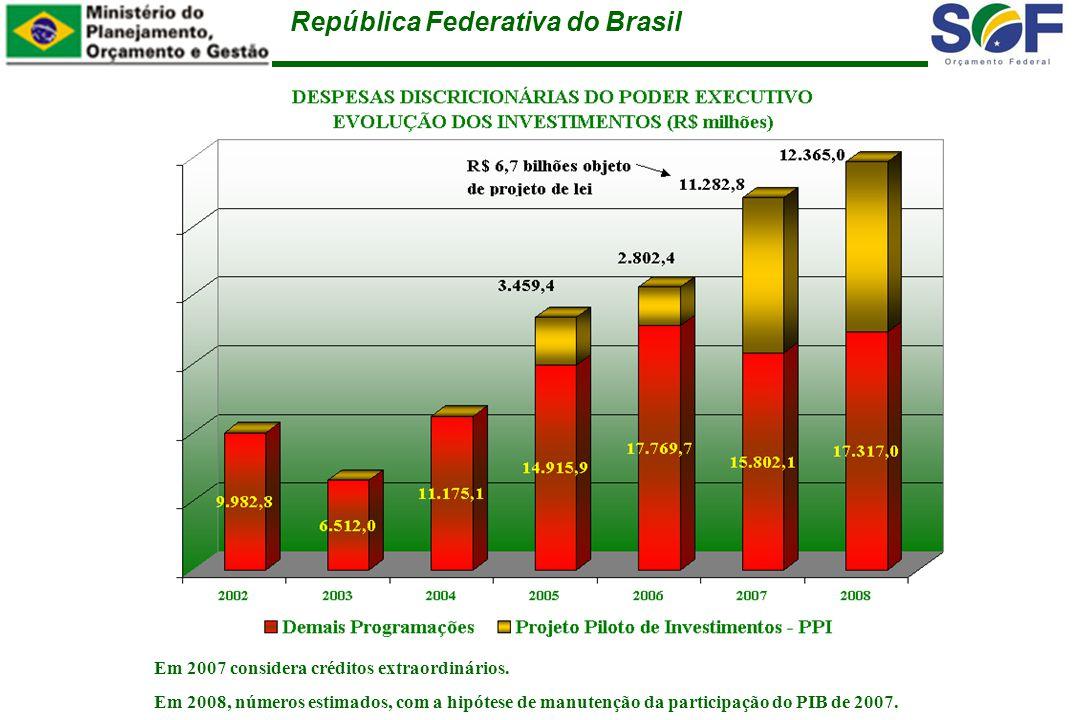 República Federativa do Brasil Em 2007 considera créditos extraordinários.