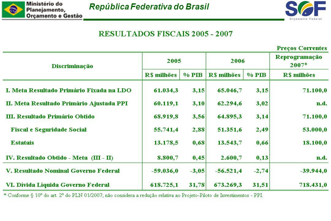 República Federativa do Brasil Em relação às metas e prioridades da Administração Pública Federal, repete-se o mesmo procedimento adotado nos anos em que ocorre a elaboração do Plano Plurianual - PPA, qual seja remeter para esse Plano o estabelecimento das referidas metas e prioridades, dentro do entendimento de que cabe à Lei de Diretrizes Orçamentárias priorizar os programas e as metas a partir daqueles definidos no PPA.