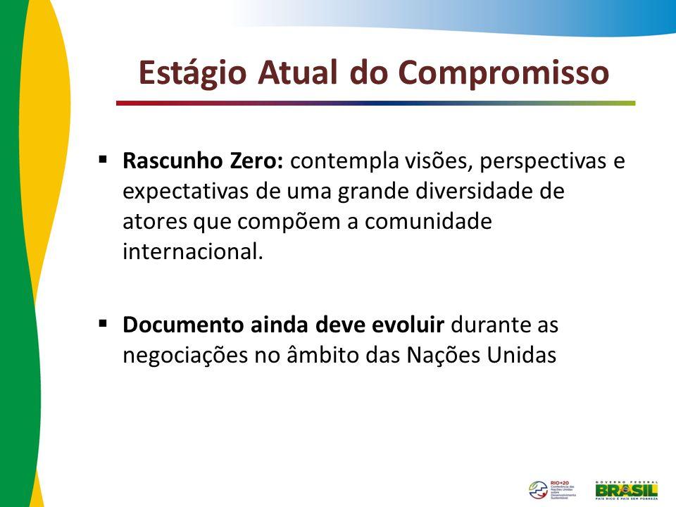 Estágio Atual do Compromisso Rascunho Zero: contempla visões, perspectivas e expectativas de uma grande diversidade de atores que compõem a comunidade