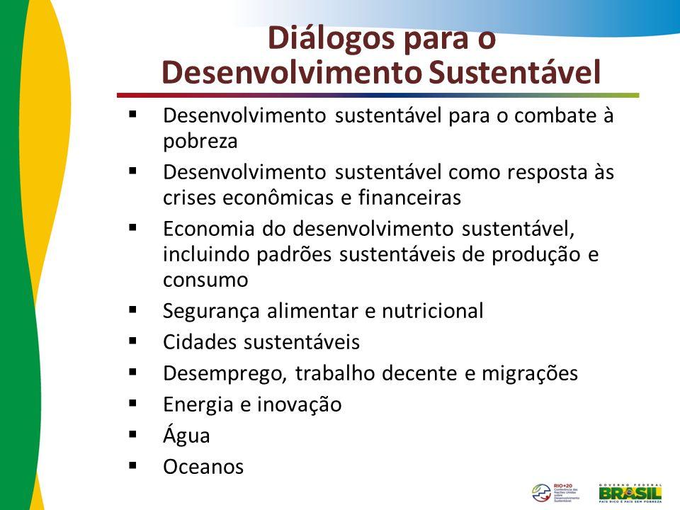 Diálogos para o Desenvolvimento Sustentável Desenvolvimento sustentável para o combate à pobreza Desenvolvimento sustentável como resposta às crises e