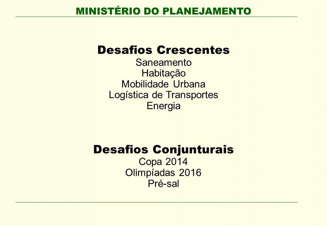 MINISTÉRIO DO PLANEJAMENTO Desafios Crescentes Saneamento Habitação Mobilidade Urbana Logística de Transportes Energia Desafios Conjunturais Copa 2014 Olimpíadas 2016 Pré-sal