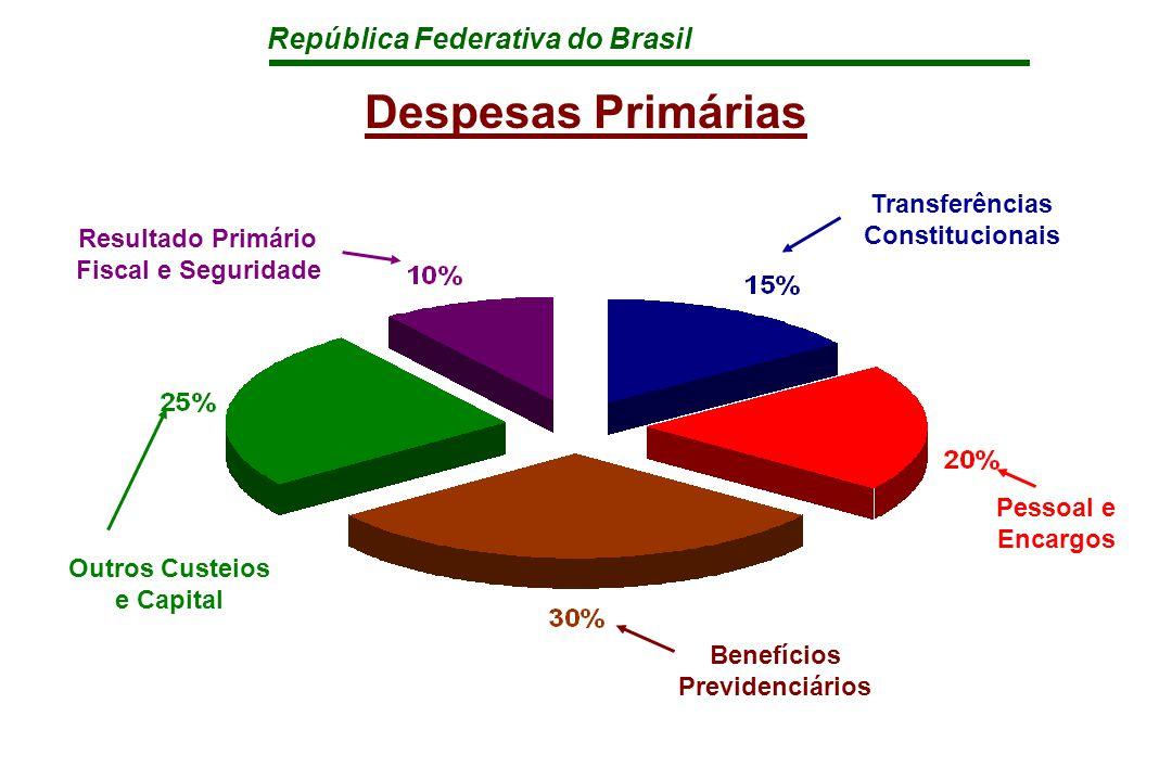 República Federativa do Brasil Despesas Primárias Transferências Constitucionais Pessoal e Encargos Benefícios Previdenciários Resultado Primário Fiscal e Seguridade Outros Custeios e Capital