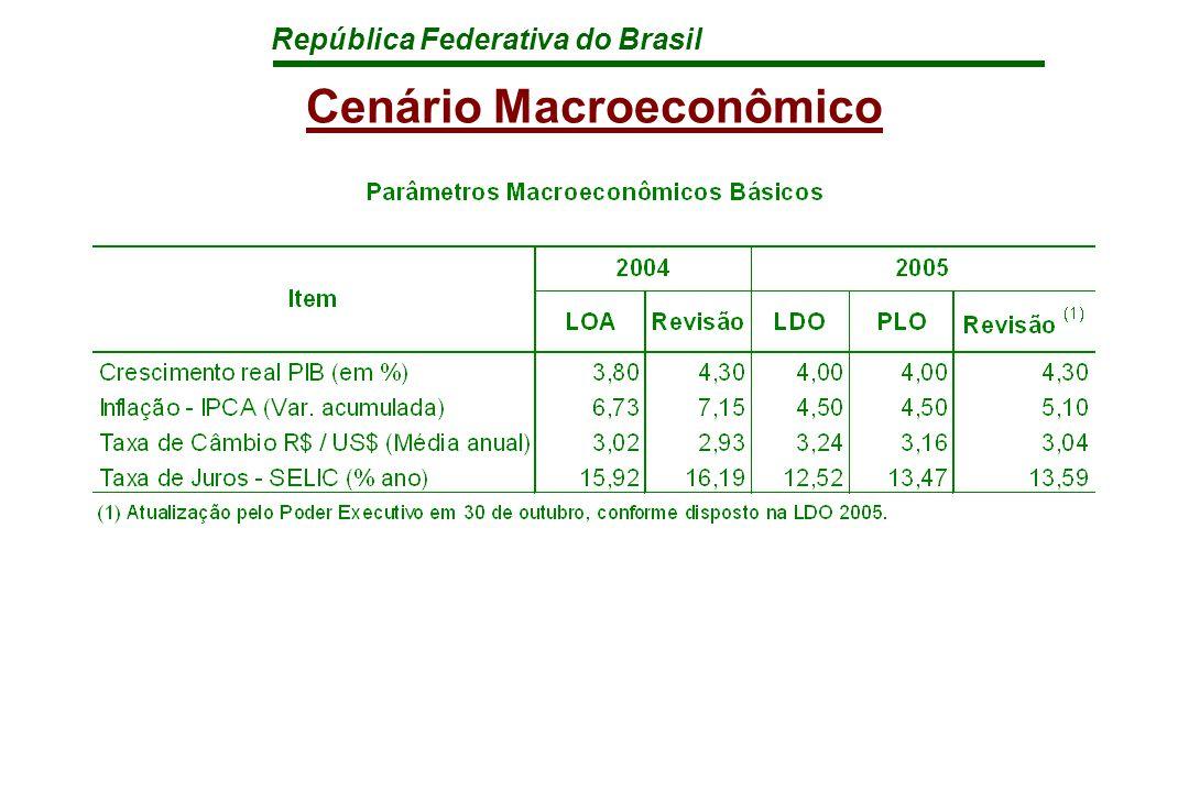República Federativa do Brasil Cenário Macroeconômico