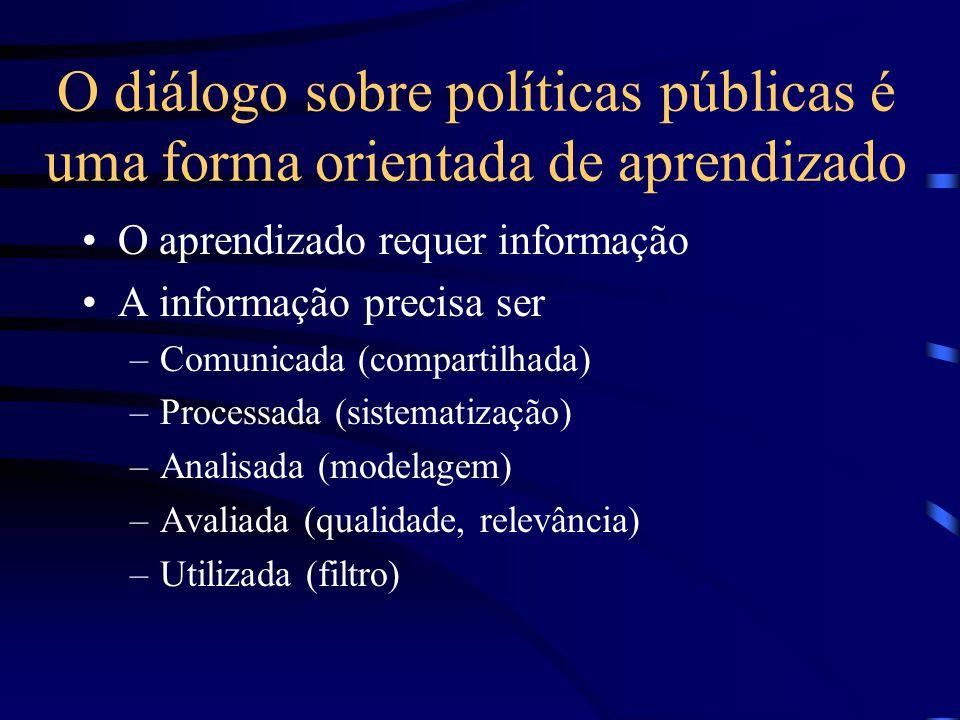 O diálogo sobre políticas públicas é uma forma orientada de aprendizado O aprendizado requer informação A informação precisa ser –Comunicada (compartilhada) –Processada (sistematização) –Analisada (modelagem) –Avaliada (qualidade, relevância) –Utilizada (filtro)