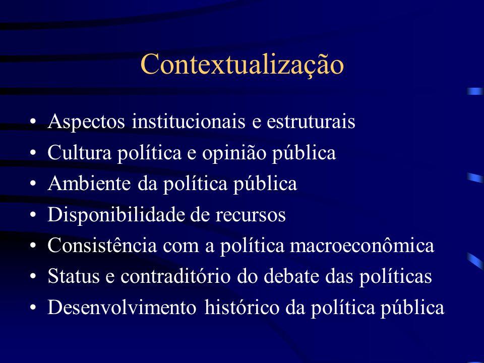 Contextualização Aspectos institucionais e estruturais Cultura política e opinião pública Ambiente da política pública Disponibilidade de recursos Consistência com a política macroeconômica Status e contraditório do debate das políticas Desenvolvimento histórico da política pública