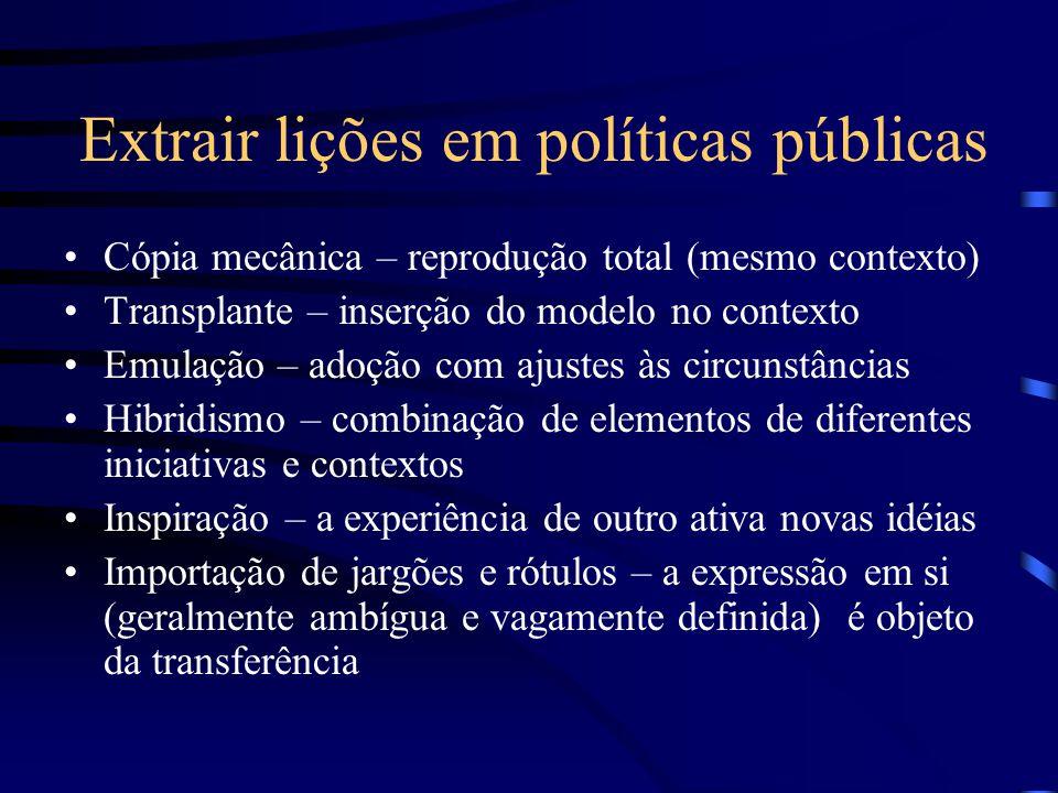 Extrair lições em políticas públicas Cópia mecânica – reprodução total (mesmo contexto) Transplante – inserção do modelo no contexto Emulação – adoção