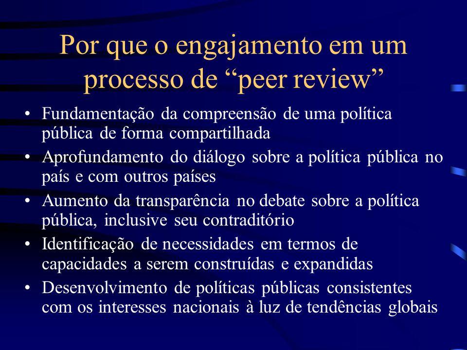 Por que o engajamento em um processo de peer review Fundamentação da compreensão de uma política pública de forma compartilhada Aprofundamento do diál