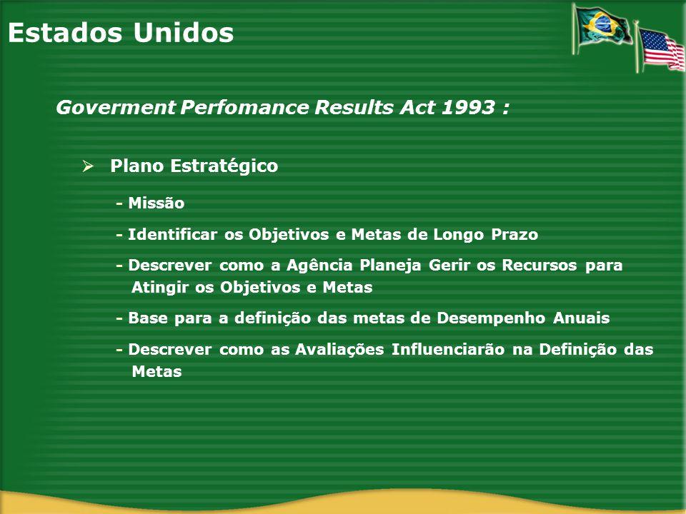 Estados Unidos Anual Performance Plan Goverment Perfomance Results Act 1993 : - Estabelecer Indicadores de Desempenho com base nos Produtos e Resultados Esperados - Relacionar as Metas de Curto e Longo Prazo - Quando Não For Possível Mensurar de Forma Quantitativa o Desempenho do Programa Deve-se Estabelecer Formas Alternativas de Mensuração