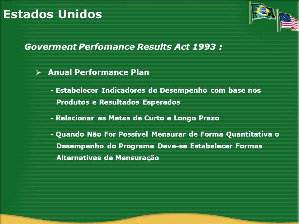 Estados Unidos Anual Performance Report Goverment Perfomance Results Act 1993 : - Cada Agência Deve apresentar e Discutir o Desempenho do Programa com Base nas metas de Performance apresentadas no Anual Performance Plan - Sumário das Avaliações Realizadas no Ano Fiscal de Referência