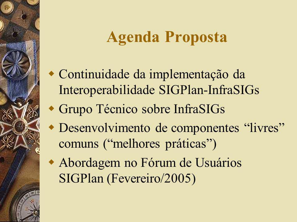 Agenda Proposta Continuidade da implementação da Interoperabilidade SIGPlan-InfraSIGs Grupo Técnico sobre InfraSIGs Desenvolvimento de componentes liv