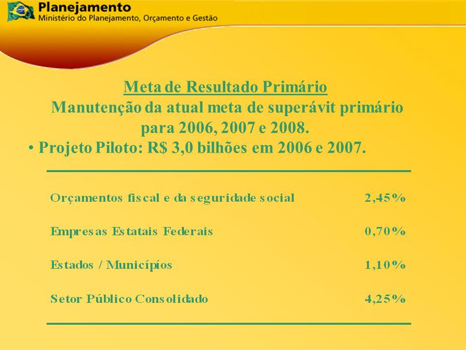 Carga Tributária A carga tributária das receitas administradas pela Secretaria da Receita Federal, não excederá a 16% do PIB de 2006 a 2008.