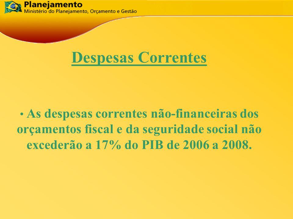 Despesas Correntes As despesas correntes não-financeiras dos orçamentos fiscal e da seguridade social não excederão a 17% do PIB de 2006 a 2008.