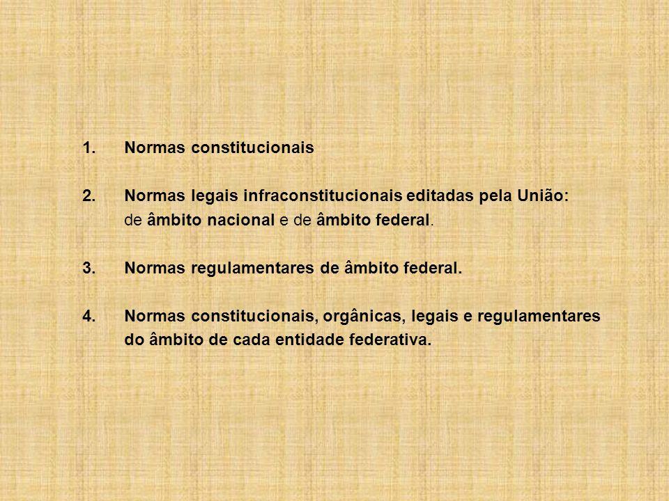 1.Normas constitucionais 2.Normas legais infraconstitucionais editadas pela União: de âmbito nacional e de âmbito federal.