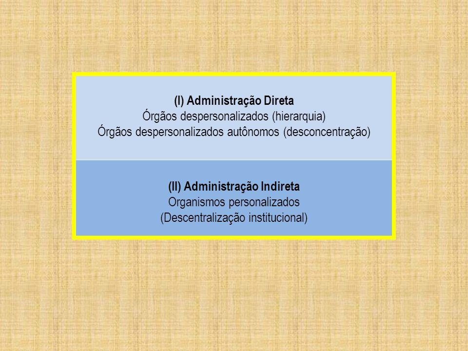 (I) Administração Direta Órgãos despersonalizados (hierarquia) Órgãos despersonalizados autônomos (desconcentração) (II) Administração Indireta Organismos personalizados (Descentralização institucional)