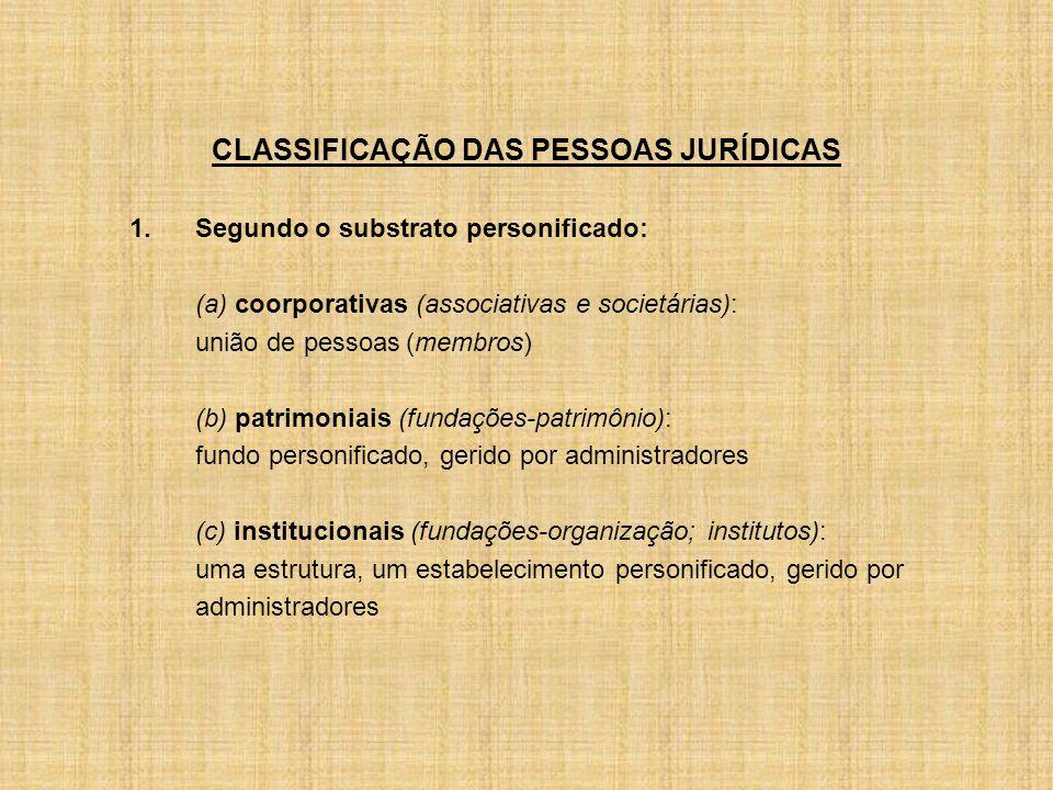 Entes de Cooperação PJ Paradministrativas : Serviços Sociais Autônomos: (SSA) - Corporações profissionais.