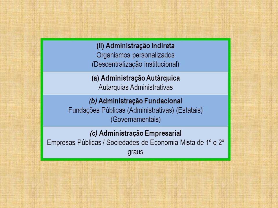 (II) Administração Indireta Organismos personalizados (Descentralização institucional) (a) Administração Autárquica Autarquias Administrativas (b) Administração Fundacional Fundações Públicas (Administrativas) (Estatais) (Governamentais) (c) Administração Empresarial Empresas Públicas / Sociedades de Economia Mista de 1º e 2º graus