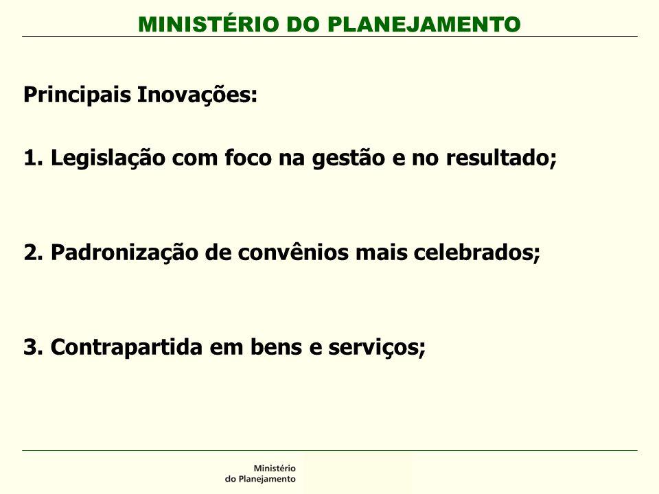 MINISTÉRIO DO PLANEJAMENTO Principais Inovações: 1.