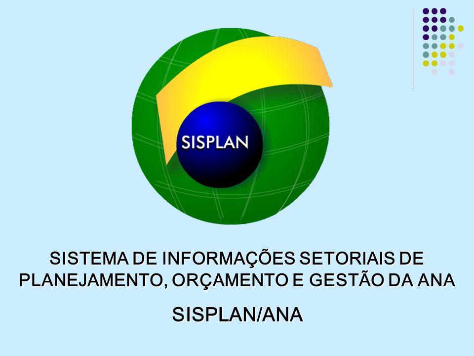 SISPLAN Informação Centralizada Contratos/ Convênios Objetivos do SISPLAN Orçamento SIAFI SIAFI Planejamento PPA PPA