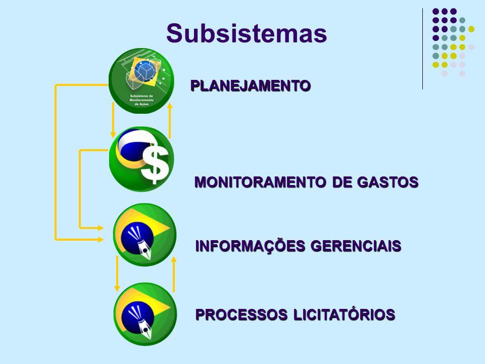 PLANEJAMENTO MONITORAMENTO DE GASTOS INFORMAÇÕES GERENCIAIS Subsistemas PROCESSOS LICITATÓRIOS