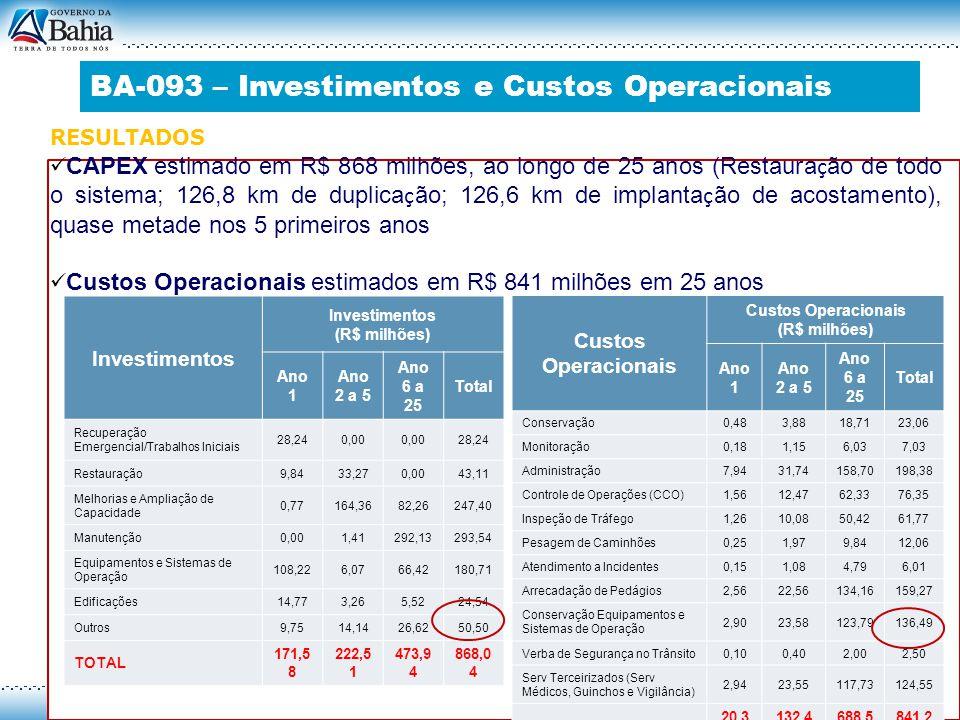 Investimentos (R$ milhões) Ano 1 Ano 2 a 5 Ano 6 a 25 Total Recuperação Emergencial/Trabalhos Iniciais 28,240,00 28,24 Restauração9,8433,270,0043,11 M