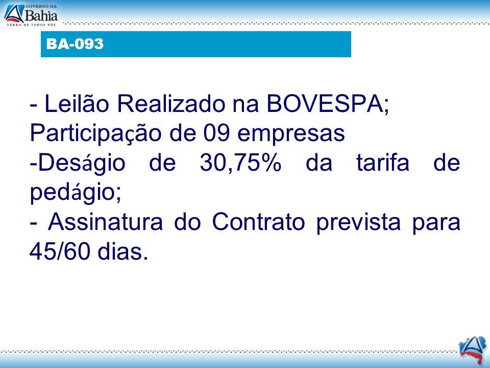 - Leilão Realizado na BOVESPA; Participa ç ão de 09 empresas -Des á gio de 30,75% da tarifa de ped á gio; - Assinatura do Contrato prevista para 45/60