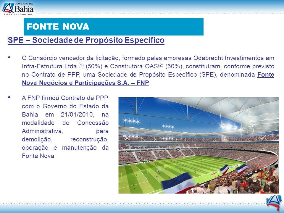SPE – Sociedade de Propósito Específico O Consórcio vencedor da licitação, formado pelas empresas Odebrecht Investimentos em Infra-Estrutura Ltda. (1)