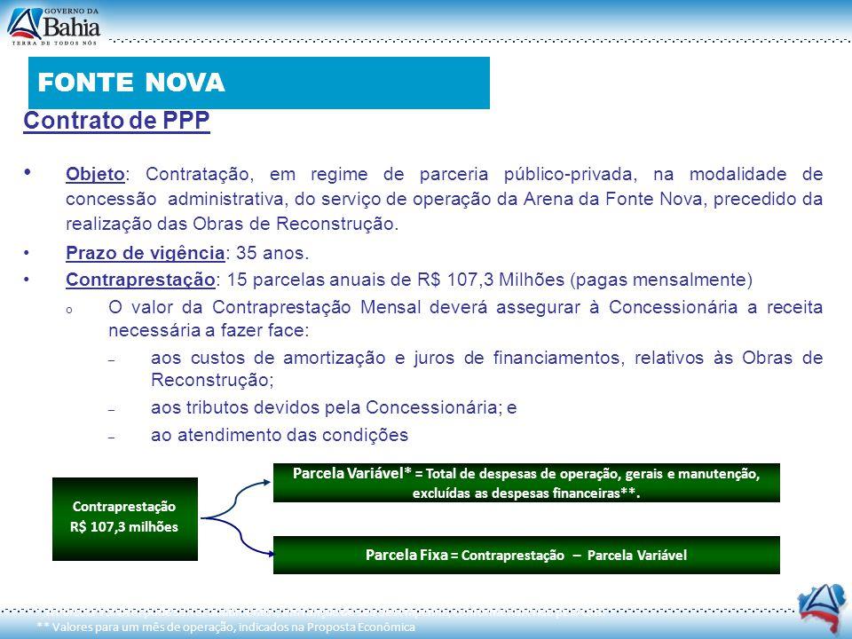 Contrato de PPP Objeto: Contratação, em regime de parceria público-privada, na modalidade de concessão administrativa, do serviço de operação da Arena