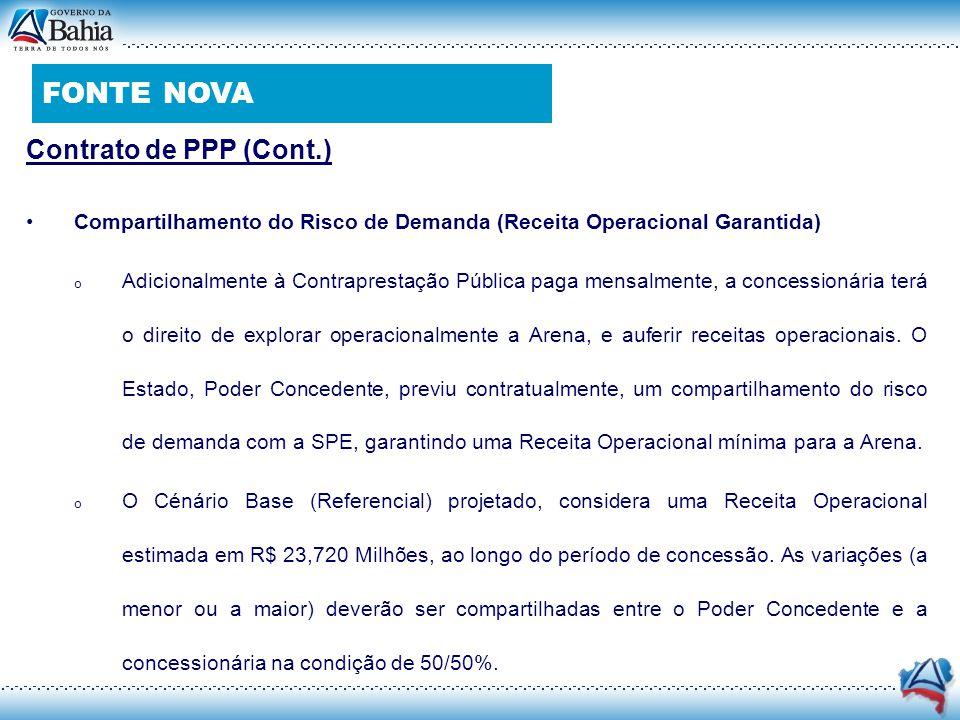 Contrato de PPP (Cont.) Compartilhamento do Risco de Demanda (Receita Operacional Garantida) o Adicionalmente à Contraprestação Pública paga mensalmen