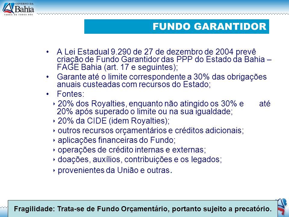 A Lei Estadual 9.290 de 27 de dezembro de 2004 prevê criação de Fundo Garantidor das PPP do Estado da Bahia – FAGE Bahia (art. 17 e seguintes); Garant