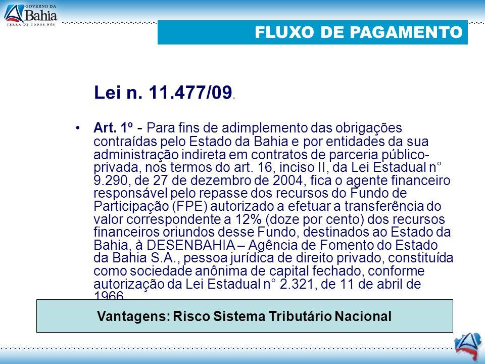 Lei n. 11.477/09. Art. 1º - Para fins de adimplemento das obrigações contraídas pelo Estado da Bahia e por entidades da sua administração indireta em