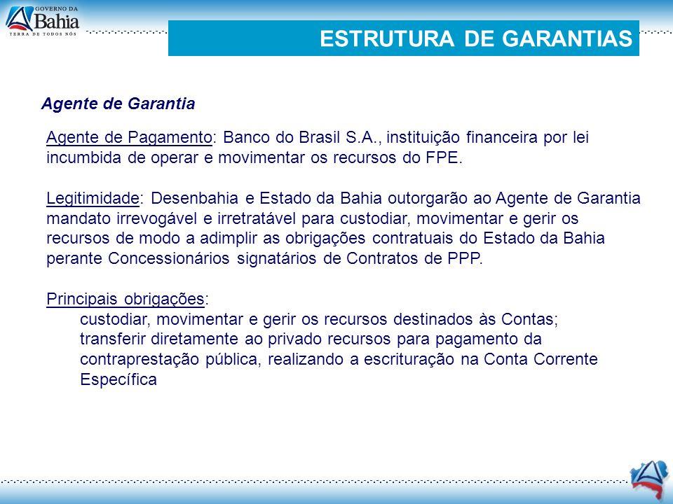 ESTRUTURA DE GARANTIAS Agente de Garantia Agente de Pagamento: Banco do Brasil S.A., instituição financeira por lei incumbida de operar e movimentar o