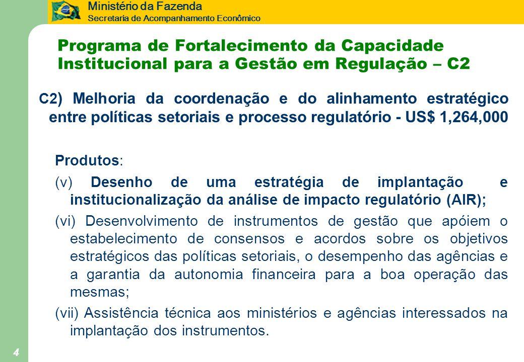 Ministério da Fazenda Secretaria de Acompanhamento Econômico 4 Programa de Fortalecimento da Capacidade Institucional para a Gestão em Regulação – C2 C2 ) Melhoria da coordenação e do alinhamento estratégico entre políticas setoriais e processo regulatório - US$ 1,264,000 Produtos: (v) Desenho de uma estratégia de implantação e institucionalização da análise de impacto regulatório (AIR); (vi) Desenvolvimento de instrumentos de gestão que apóiem o estabelecimento de consensos e acordos sobre os objetivos estratégicos das políticas setoriais, o desempenho das agências e a garantia da autonomia financeira para a boa operação das mesmas; (vii) Assistência técnica aos ministérios e agências interessados na implantação dos instrumentos.