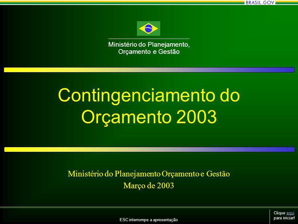 Clique aqui para iniciar!aqui ESC interrompe a apresentação Ministério do Planejamento, Orçamento e Gestão Contingenciamento do Orçamento 2003 Ministério do Planejamento Orçamento e Gestão Março de 2003