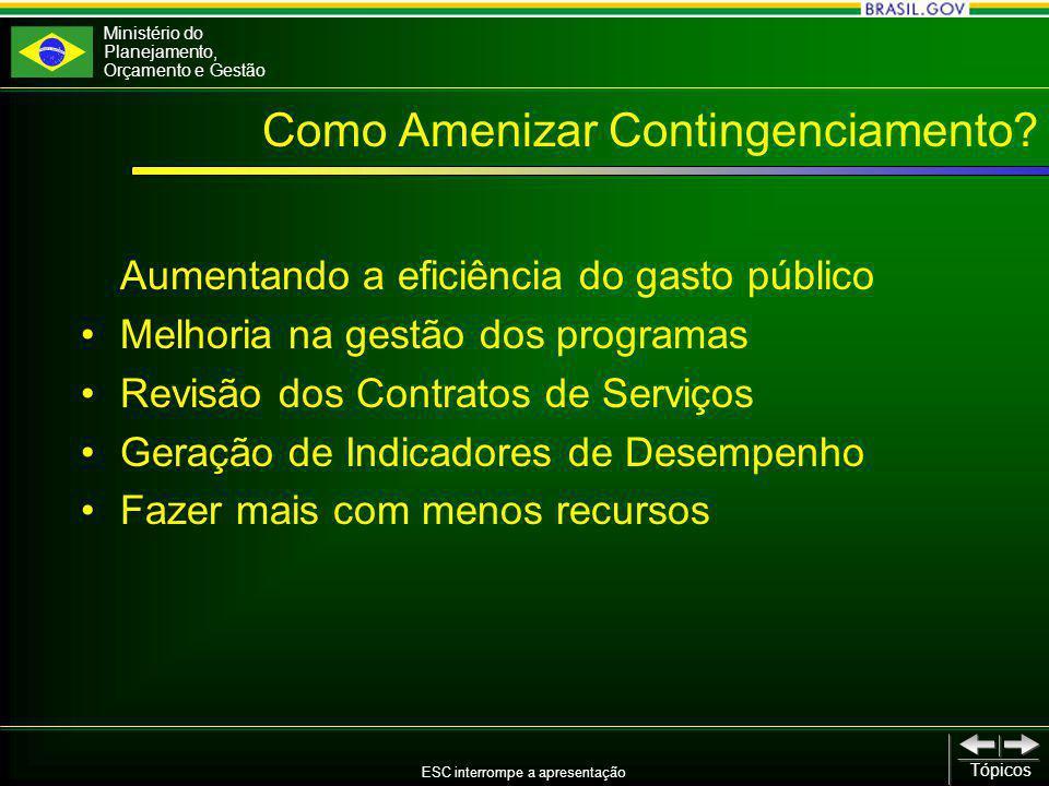 Ministério do Planejamento, Orçamento e Gestão ESC interrompe a apresentação Tópicos Como Amenizar Contingenciamento.