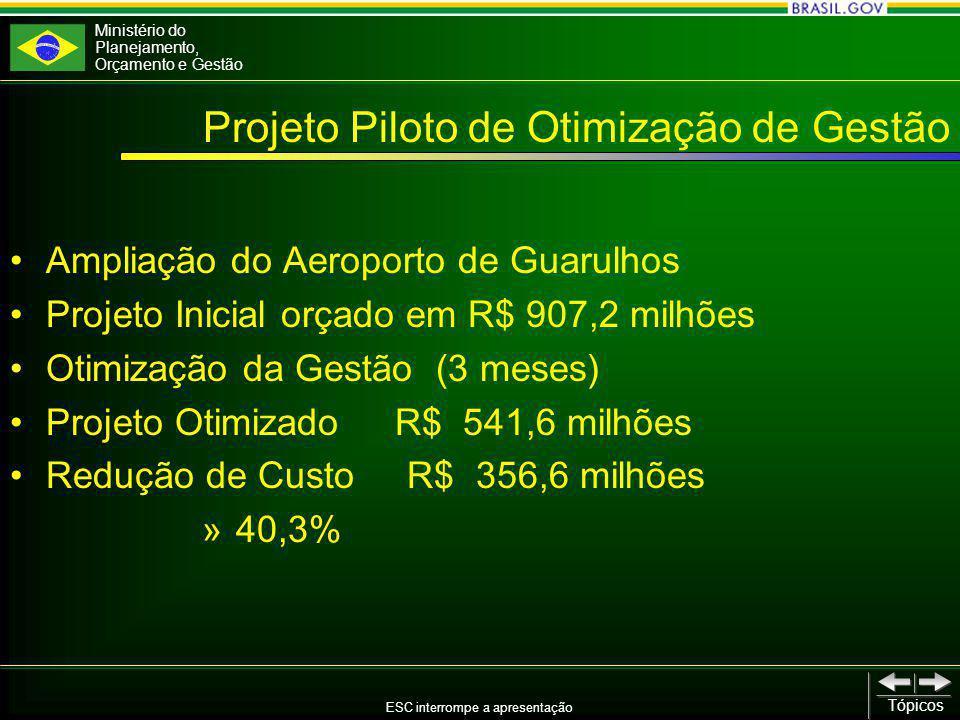 Ministério do Planejamento, Orçamento e Gestão ESC interrompe a apresentação Tópicos Projeto Piloto de Otimização de Gestão Ampliação do Aeroporto de Guarulhos Projeto Inicial orçado em R$ 907,2 milhões Otimização da Gestão (3 meses) Projeto Otimizado R$ 541,6 milhões Redução de Custo R$ 356,6 milhões » 40,3%